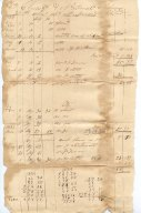 1833 - 34 Wheat and Flour Account between Charles Chapman and James Shackleford